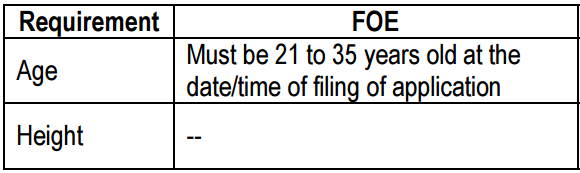 Age Requirement for Fire Officer Examination 2018
