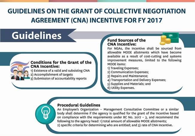 the collaborative negotiation