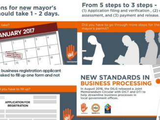 New Standards in Processing Business Permits and Licensing in All Cities and Municipalities